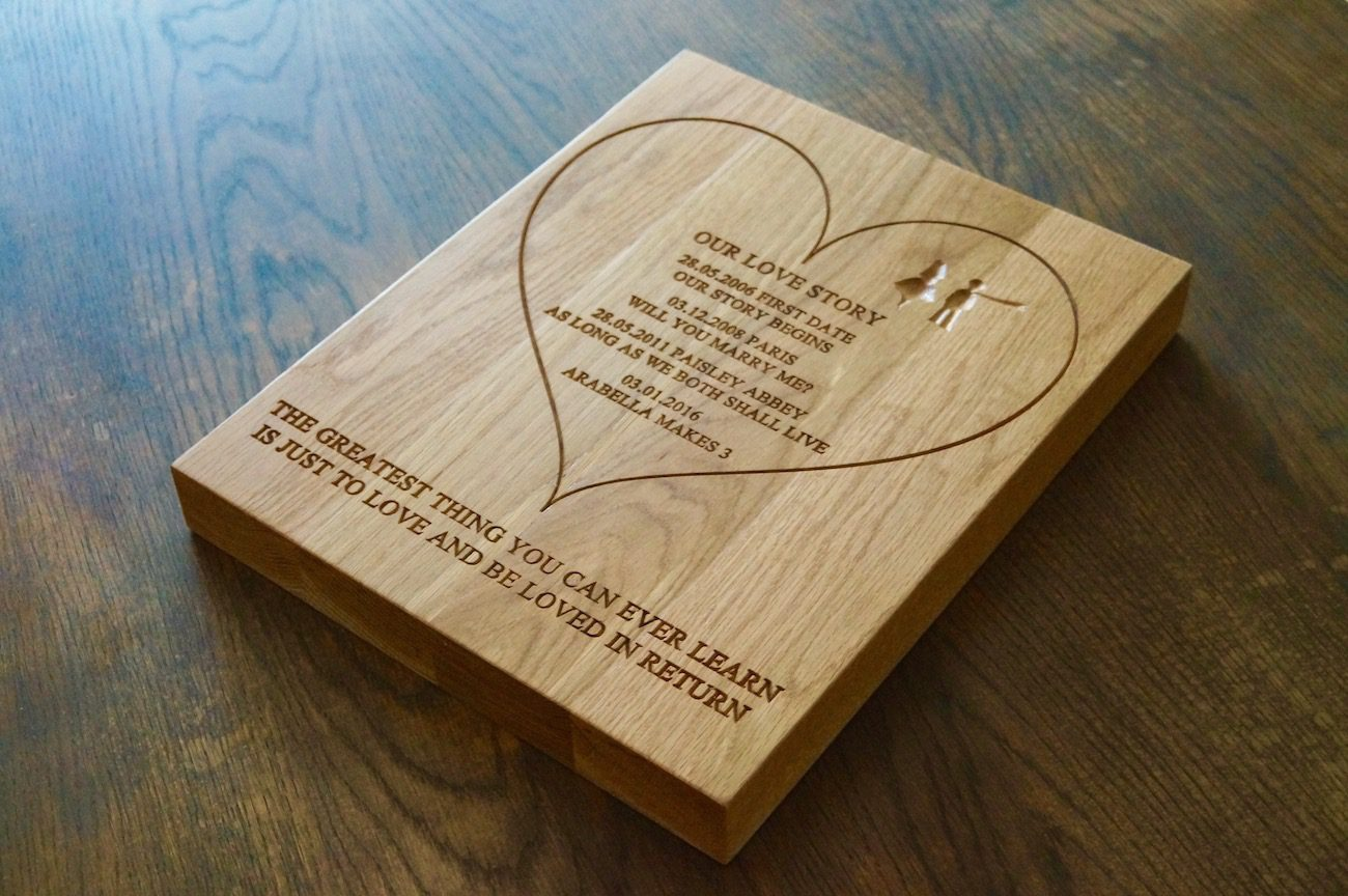 engraved-wooden-wall-plaque-makemesomethingspecial.com