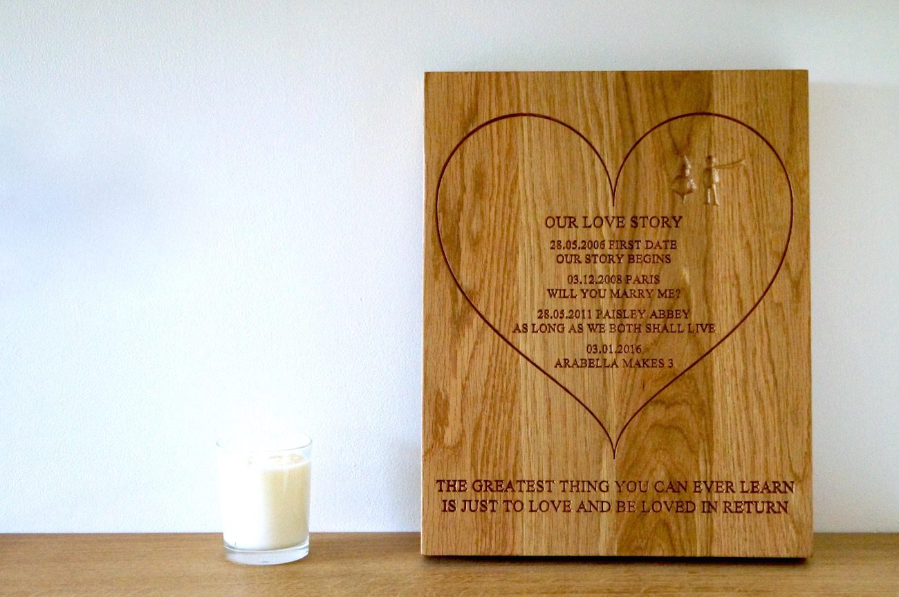 personalised-wall-plaques-makemesomethingspecial.com
